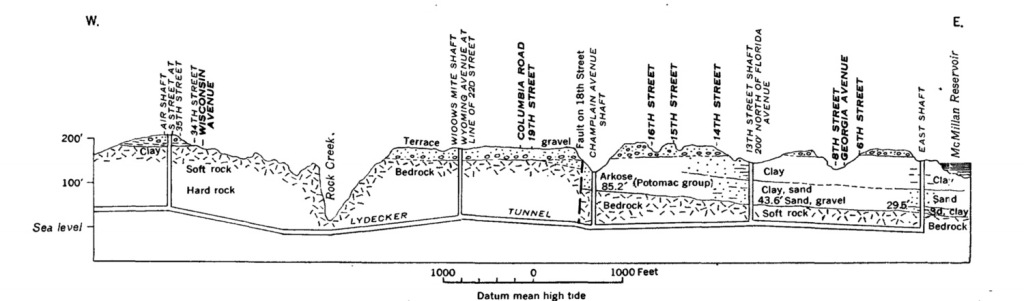 lydecker-tunnel-crosssection